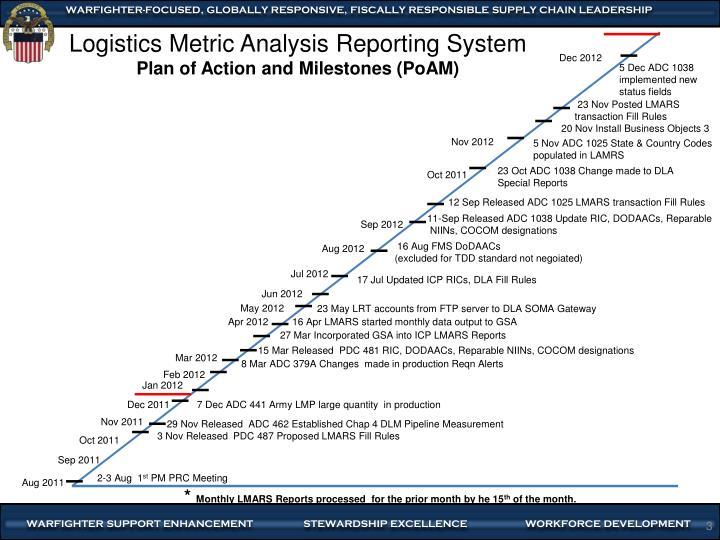 Ppt logistics metric analysis reporting system plan of for Plan of action and milestones template