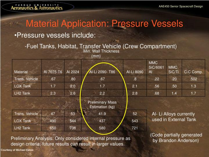 Material Application: Pressure Vessels