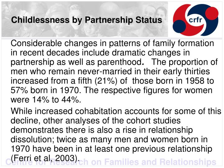 Childlessness by Partnership Status