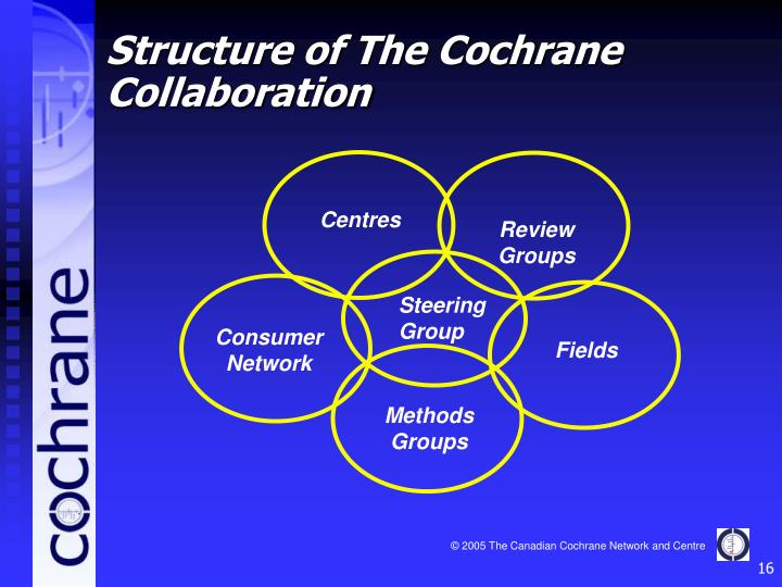 Structure of The Cochrane Collaboration