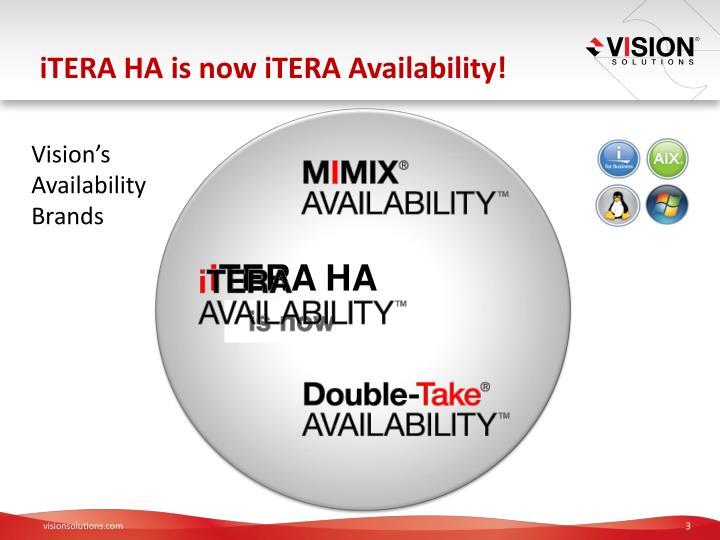 iTERA HA is now iTERA Availability!