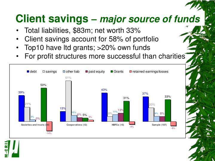 Client savings