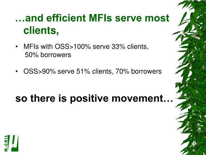 …and efficient MFIs serve most