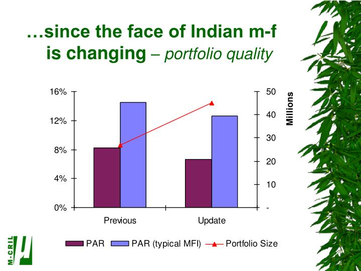 …since the face of Indian m-f