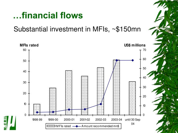 …financial flows
