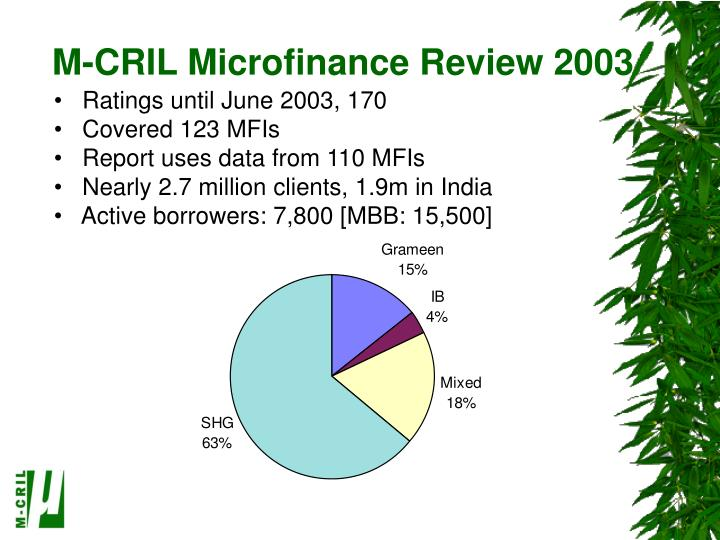 M-CRIL Microfinance Review 2003