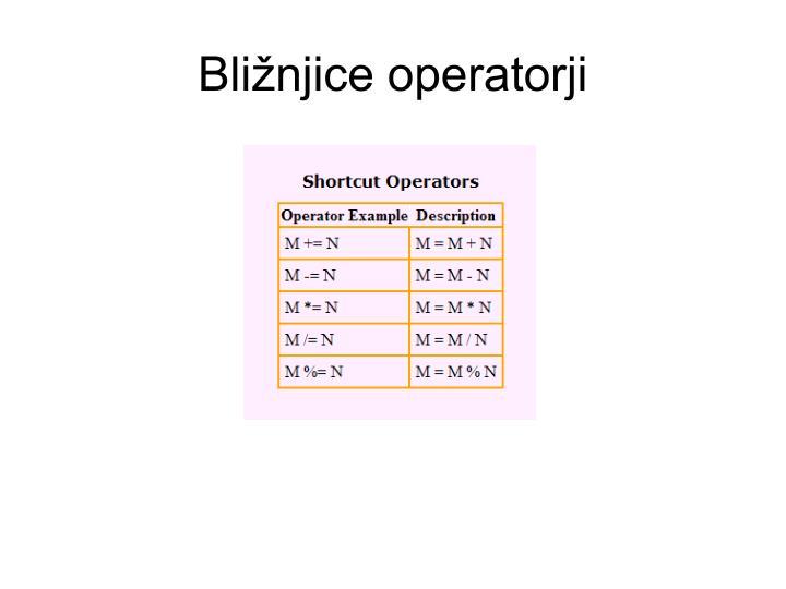 Bližnjice operatorji
