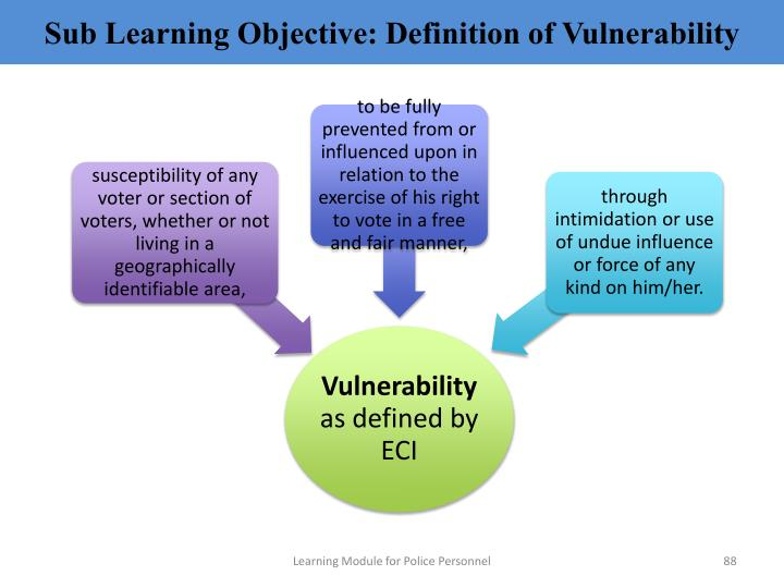 Sub Learning Objective: Definition of Vulnerability