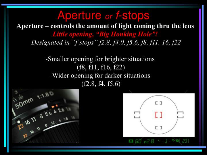 Aperture – controls the amount of light coming thru the lens