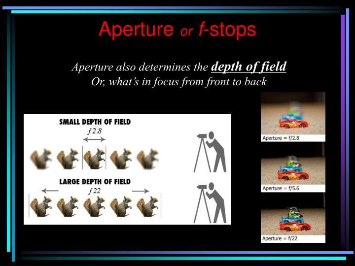 Aperture also determines the