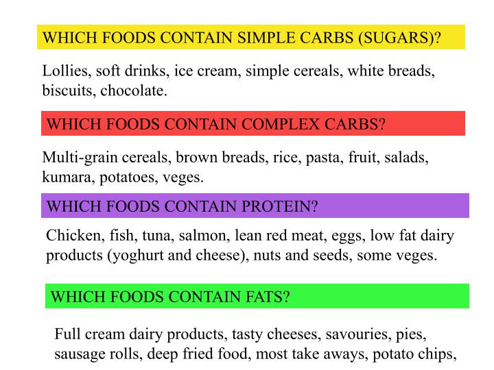 WHICH FOODS CONTAIN SIMPLE CARBS (SUGARS)?
