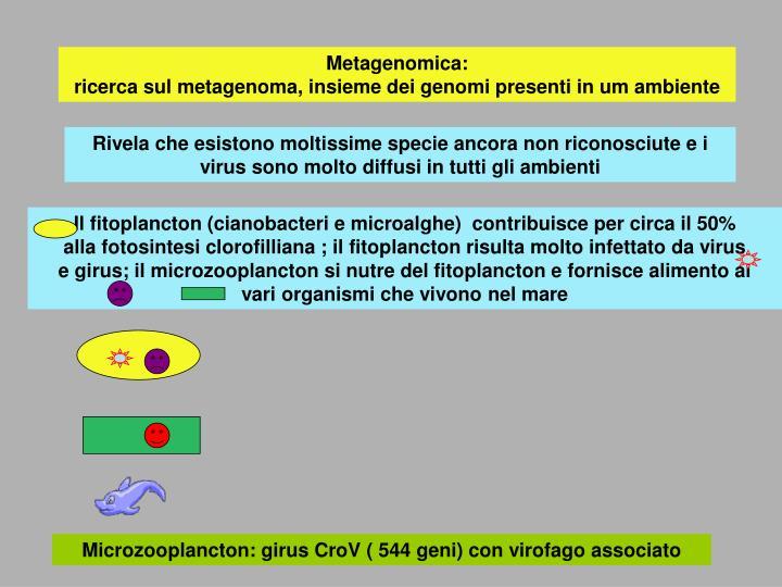 Metagenomica: