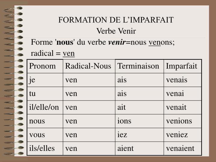 FORMATION DE L'IMPARFAIT