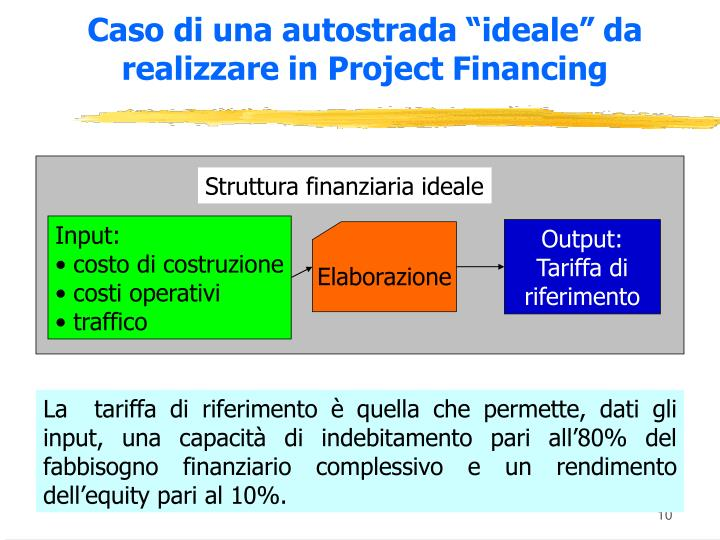 "Caso di una autostrada ""ideale"" da realizzare in Project Financing"