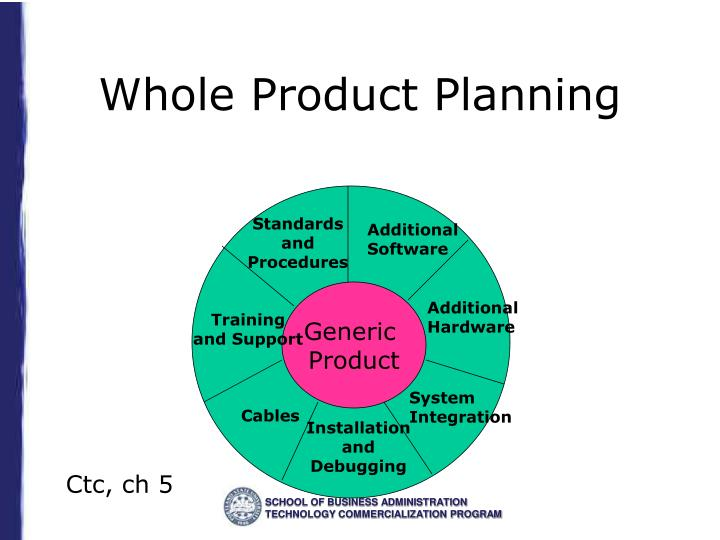 Whole Product Planning