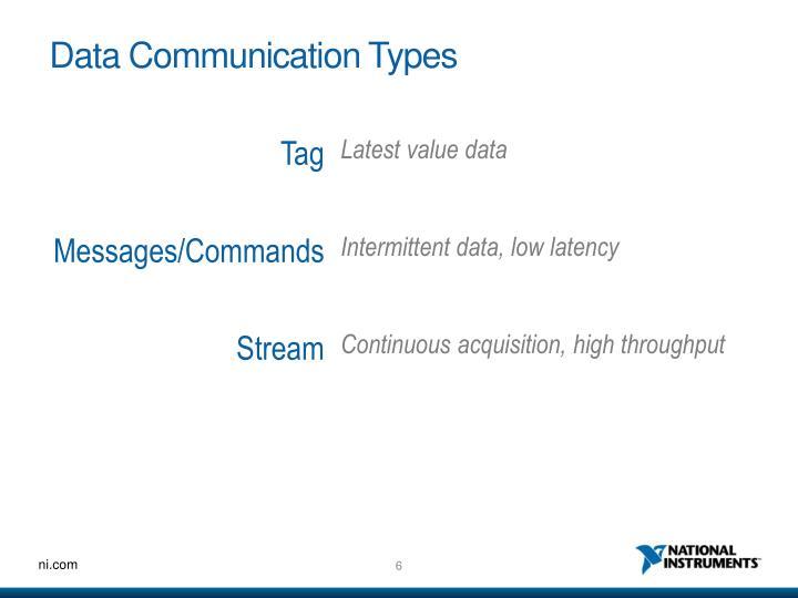 Data Communication Types