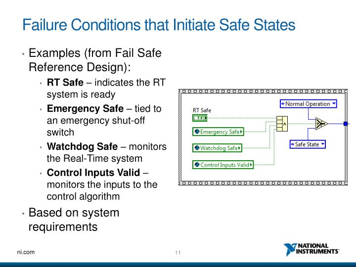 Failure Conditions that Initiate Safe States