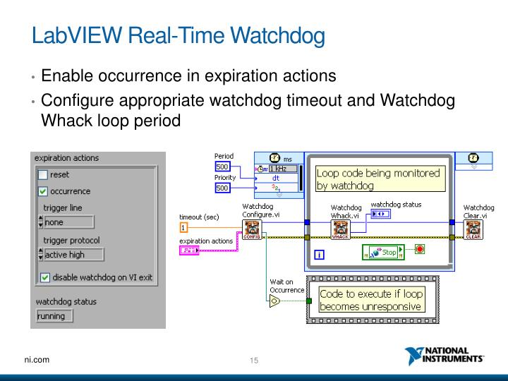 LabVIEW Real-Time Watchdog