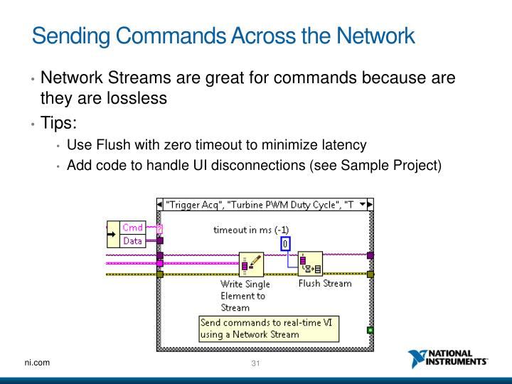 Sending Commands Across the Network