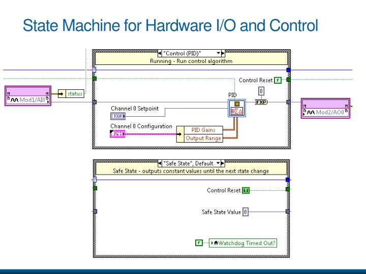 State Machine for Hardware I/O and Control