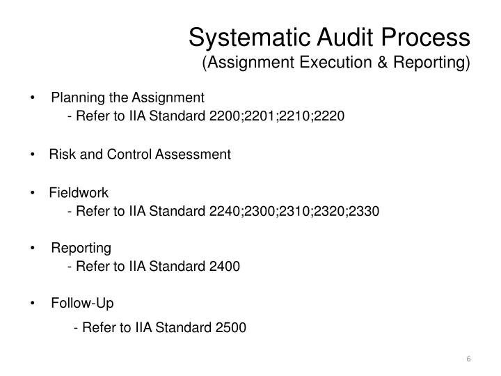 Systematic Audit Process