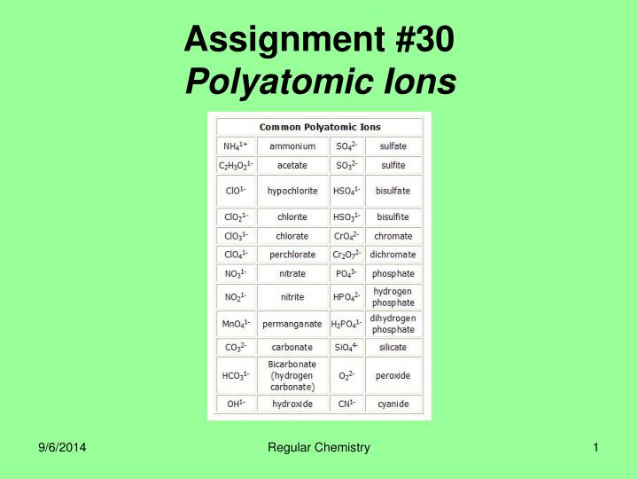 Assignment 30 polyatomic ions
