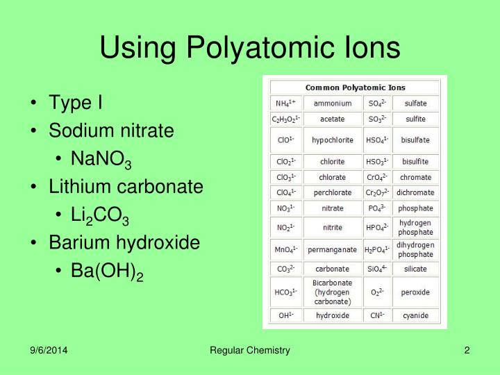 Using polyatomic ions