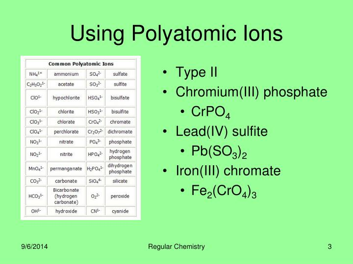 Using polyatomic ions1