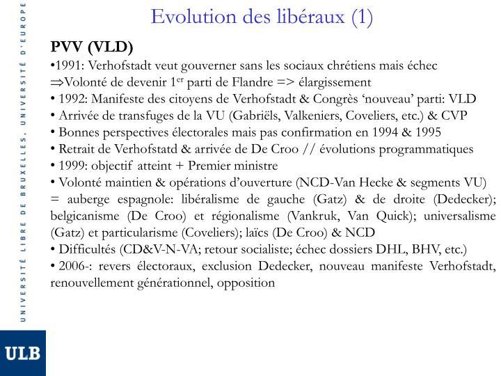 Evolution des libéraux (1)