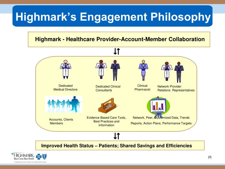 Highmark's Engagement Philosophy