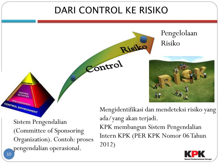 DARI CONTROL KE RISIKO
