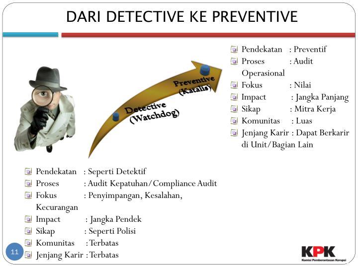 DARI DETECTIVE KE PREVENTIVE