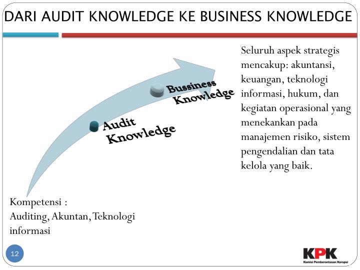 DARI AUDIT KNOWLEDGE KE BUSINESS KNOWLEDGE