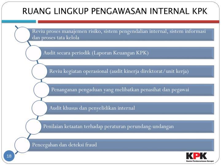 RUANG LINGKUP PENGAWASAN INTERNAL KPK