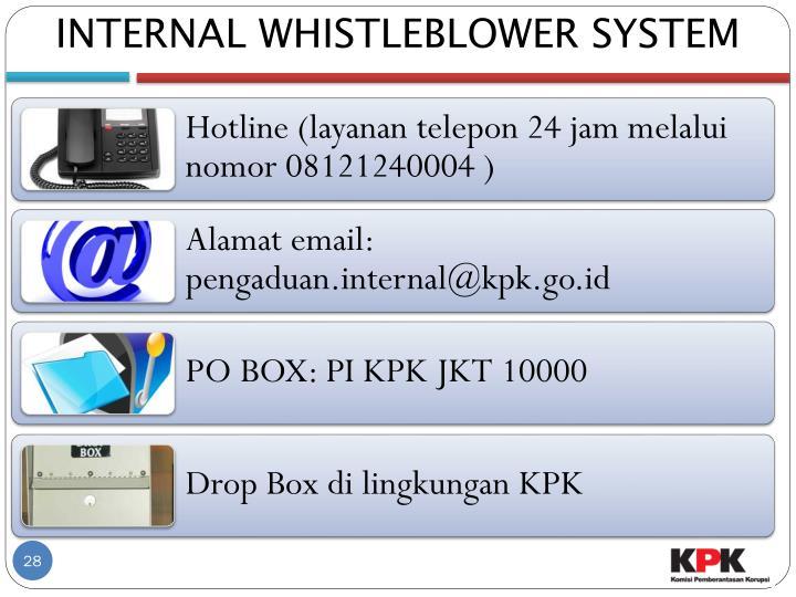 INTERNAL WHISTLEBLOWER SYSTEM