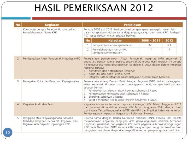 HASIL PEMERIKSAAN 2012