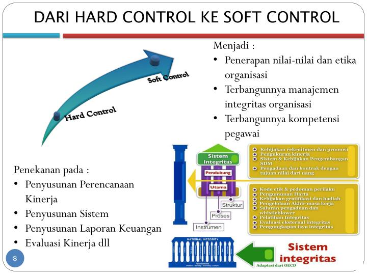 DARI HARD CONTROL KE SOFT CONTROL
