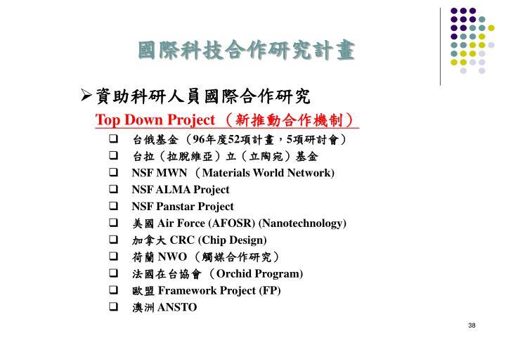 國際科技合作研究計畫