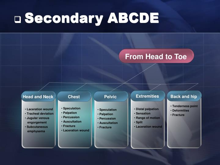 Secondary ABCDE