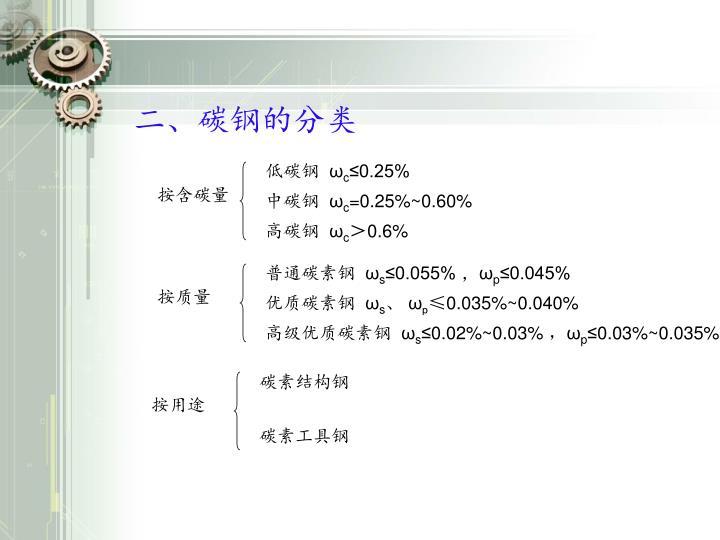 二、碳钢的分类