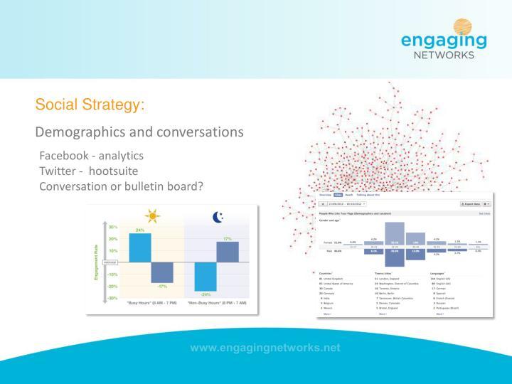 Social Strategy: