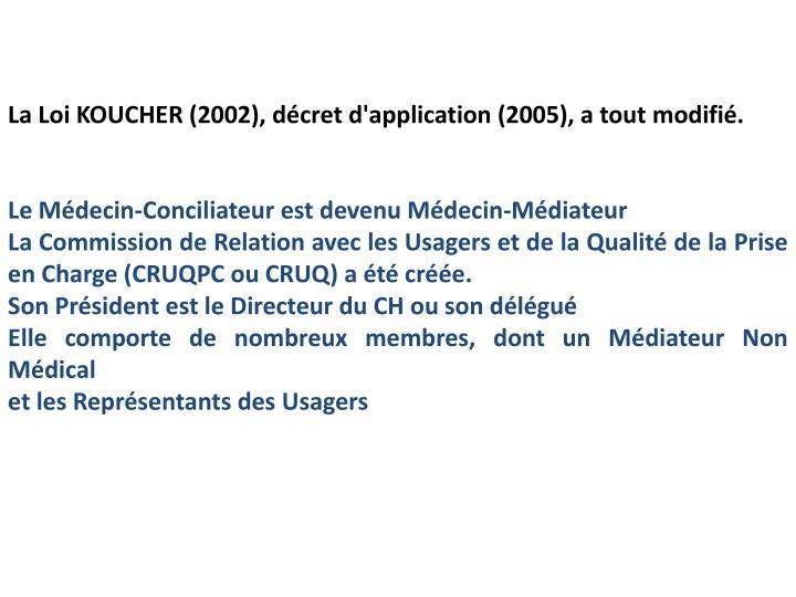 La Loi KOUCHER (2002), décret d'application (2005), a tout modifié.