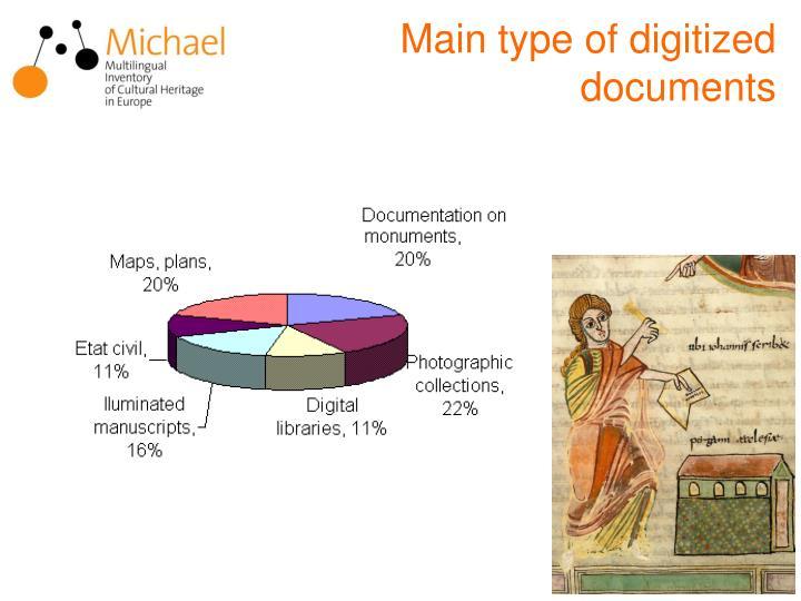Main type of digitized documents
