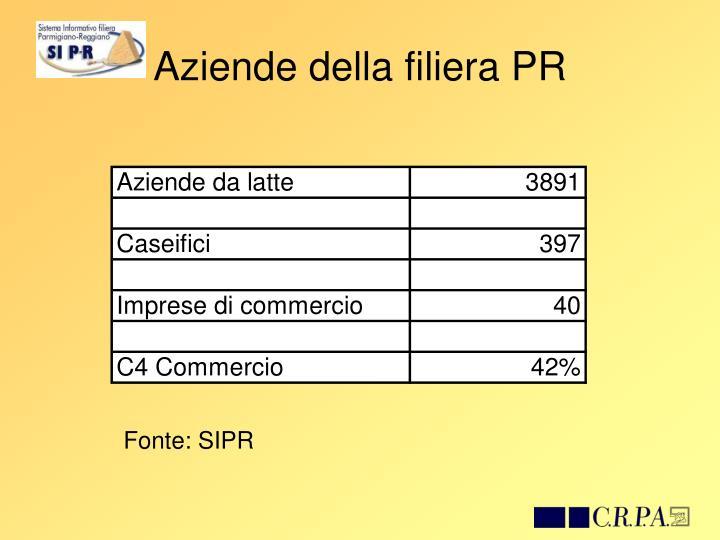 Aziende della filiera PR