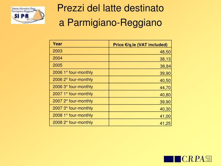 Prezzi del latte destinato