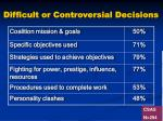 difficult or controversial decisions