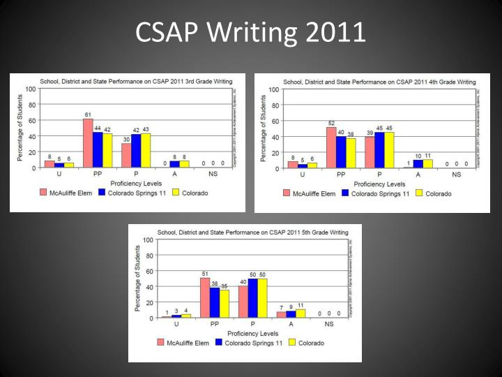 CSAP Writing 2011