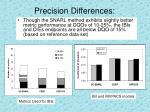 precision differences