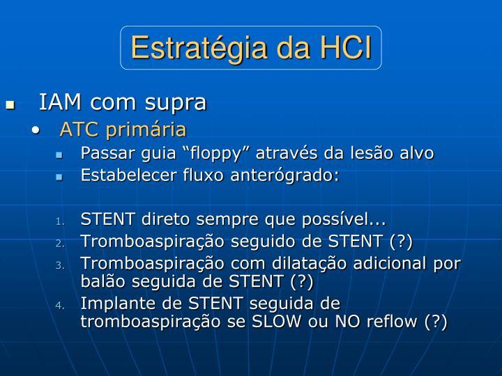 Estratégia da HCI