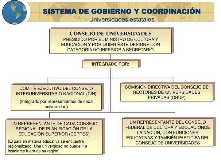 SISTEMA DE GOBIERNO Y COORDINACIÓN